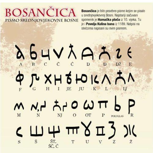"""Otvorena izložba """"Pišem ti bosančicom"""""""