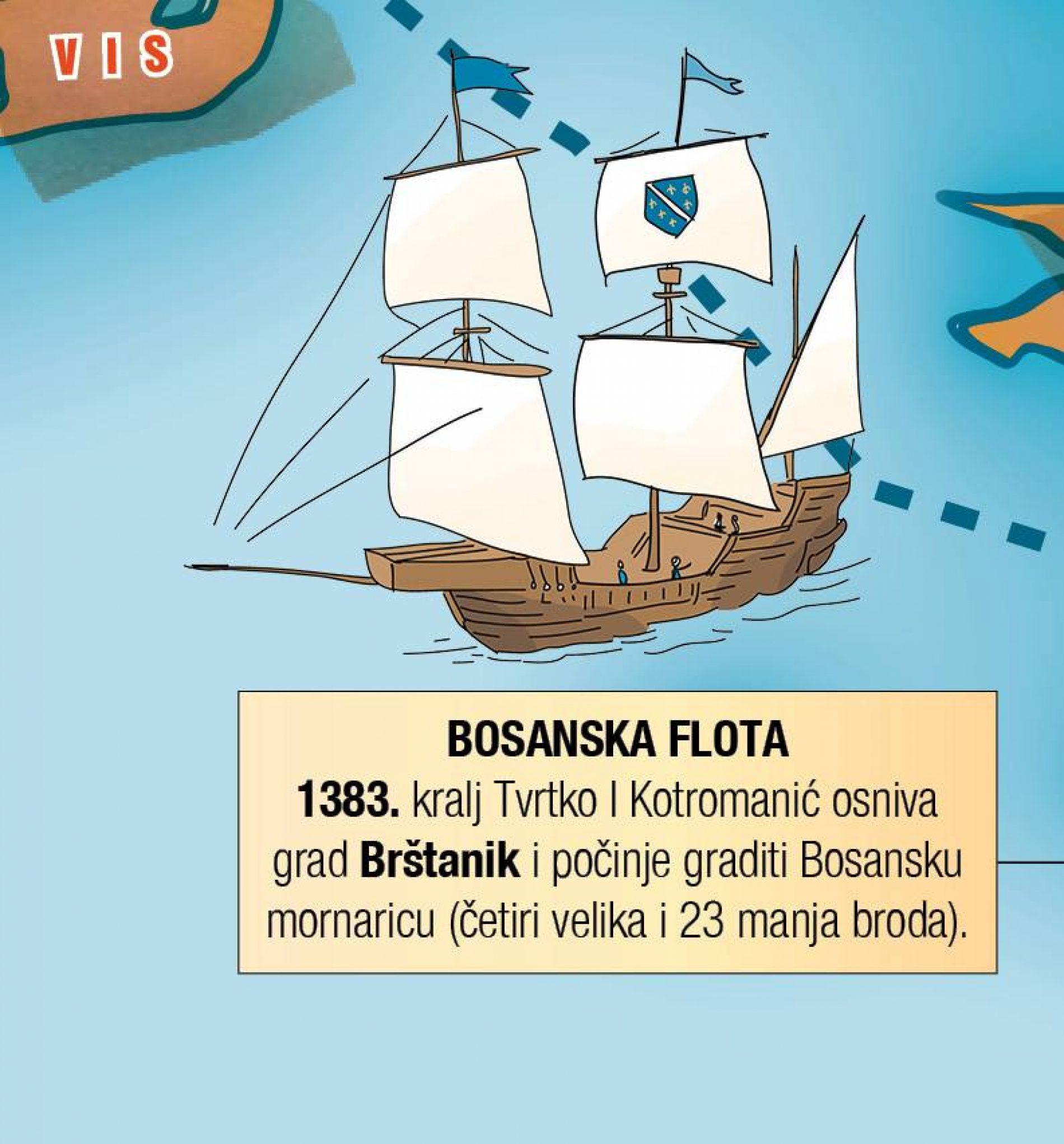 BOSANSKA MORNARICA
