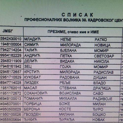 UČESNICI AGRESIJE 30. kadrovski centar Vojske Jugoslavije: Kako je Srbija do 2001. plaćala počinioce genocida