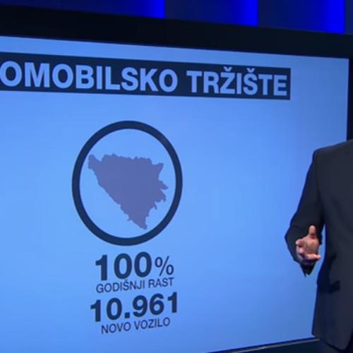 Bosna i Hercegovina rekorder u kupovini novih automobila
