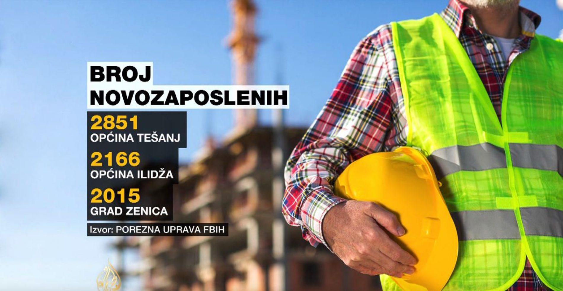 FBiH: Najviše novozaposlenih u Tešnju, Ilidži i Zenici (VIDEO)