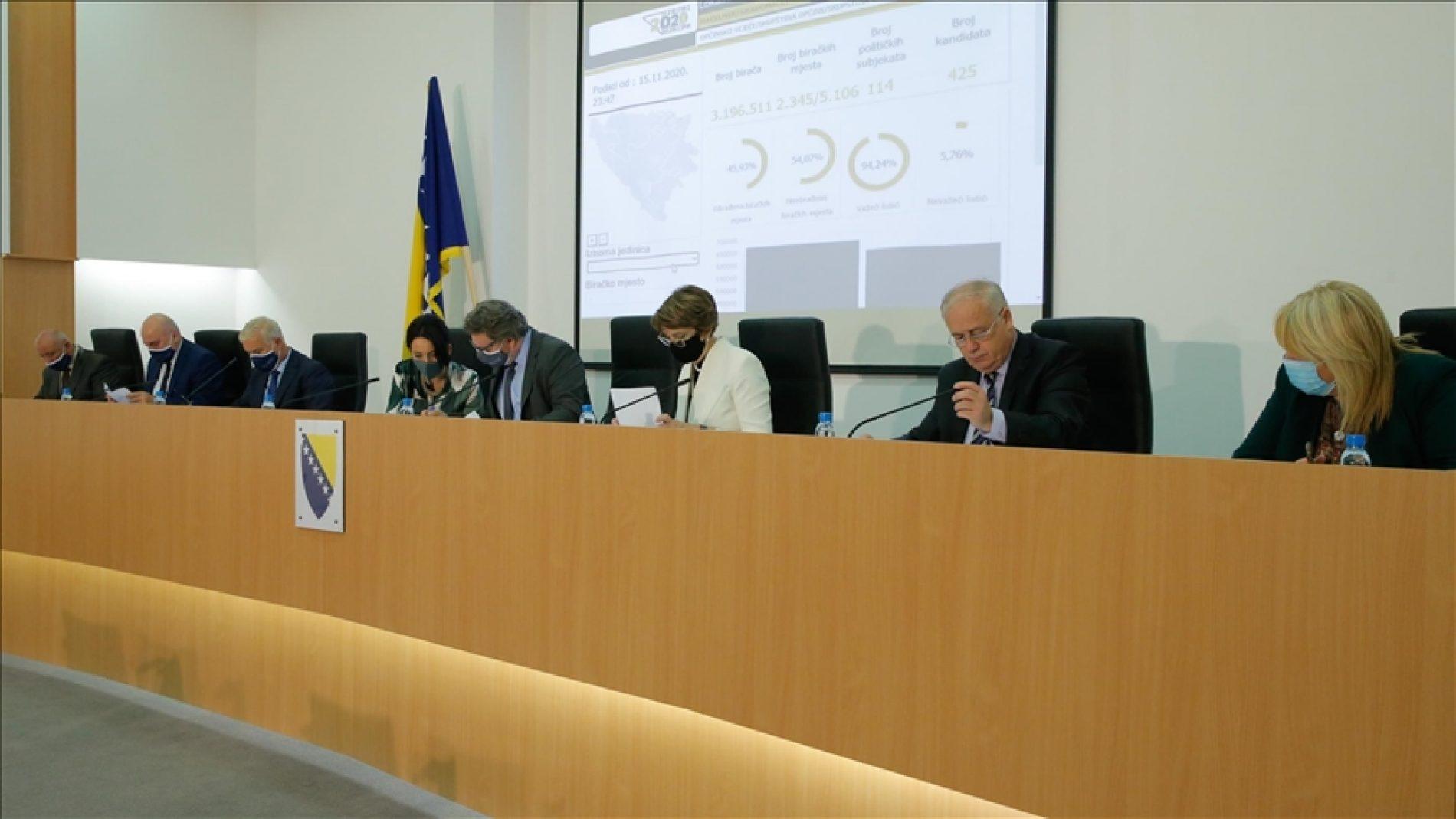 Utvrđeni rezultati lokalnih izbora 2020. godine, osim za Srebrenicu i Doboj
